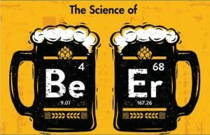 Read more about the article Museum of Discovery and Science: The Science of Beer: Home Brew Edition