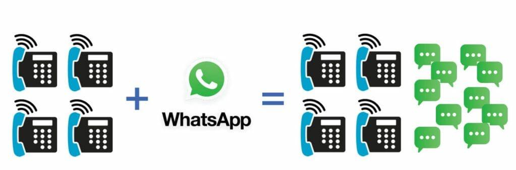 AHF_Phone & WhatsApp